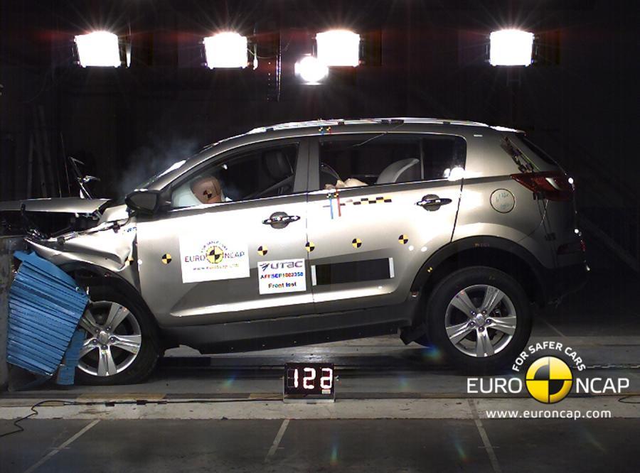 W kategorii ochrony dzieci nie ma mocnych na kię sportage - koreański SUV zasłużył na 86 proc.