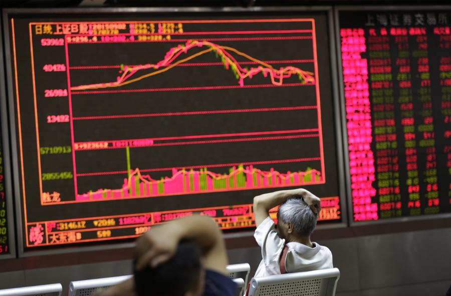 Wykresy giełdy w Pekinie