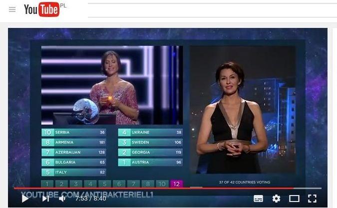 Anna Popek na Eurowizji